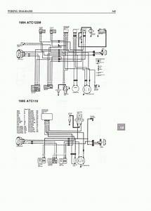 Loncin Motorcycle Wiring Diagram