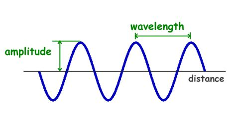 how to measure wavelength of light feel the vibrations grains of rice dancing to the beat