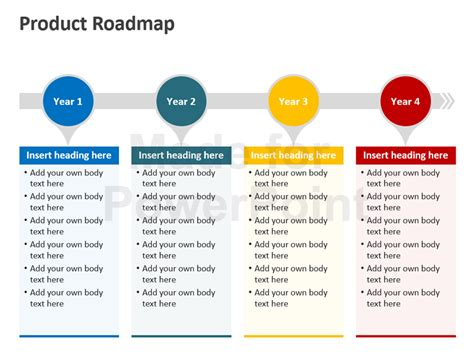 roadmap template  powerpoint cpanjinfo