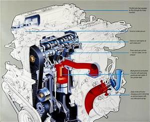 F2t Diagram