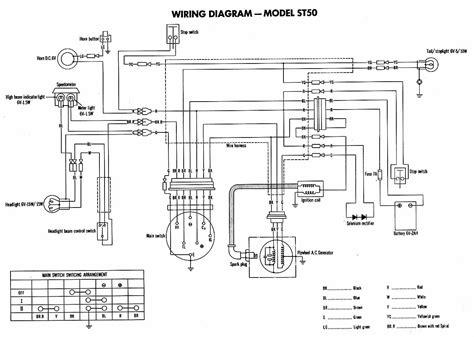monkey bike wiring diagram efcaviation com