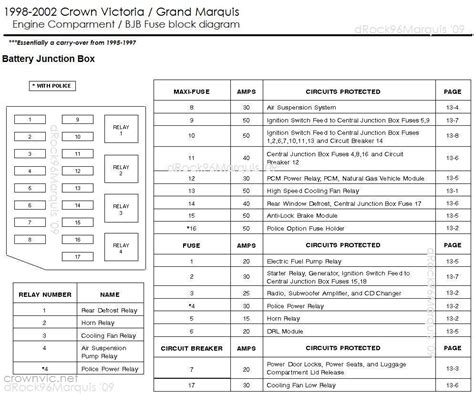 2006 Ford Crown Vic Fuse Box Diagram by 2006 Ford Crown Wiring Diagram Wiring