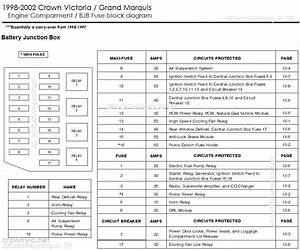 2009 Ford Crown Victoria Fuse Diagram