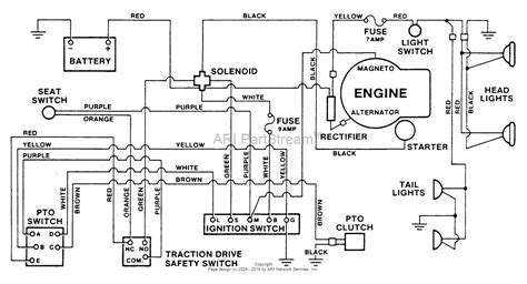 Homelite Ltx Tractor Parts Diagram For Wiring