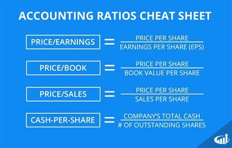 accounting ratios  stock market analysis