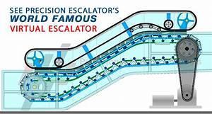 Escalator Parts Gallery