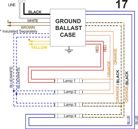 4 l t12 ballast wiring diagram led t8 ballast wiring diagram led free engine image for