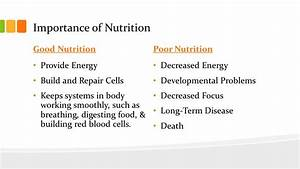 The study of nutrients in food and how they nourish the ...