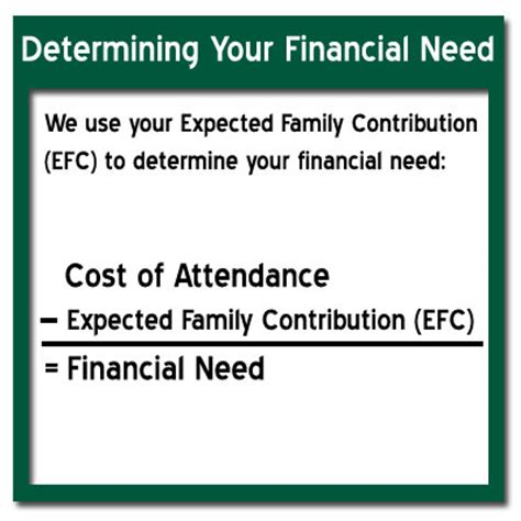 usf usfas financial   expected family contribution efc