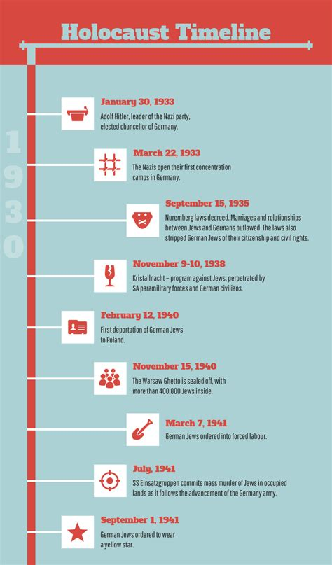 timeline template 13 timelines 20 timeline template exles and design tips