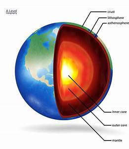 29 Diagram Of Earth Layers