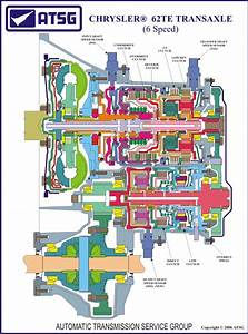 2012 Dodge Grand Caravan Transmission Diagram