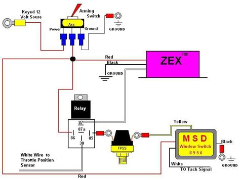 Zex Wot Switch Window How Can Control