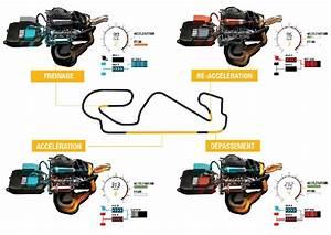 Moteur F1 2018 : formule 1 les secrets du moteur innovant de renault ~ Medecine-chirurgie-esthetiques.com Avis de Voitures