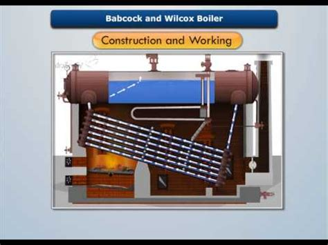 Construction & Working of Babcock & Wilcox Boiler ...
