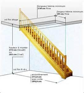 Dimension Escalier Droit Bois escaliers droits tous les fournisseurs escalier