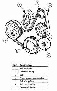 1999 Ford Escort Serpentine Belt Installation Diagram