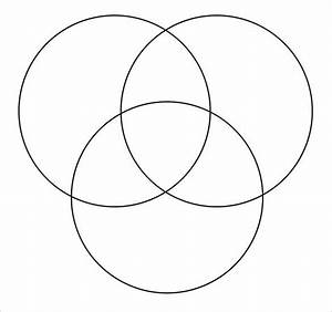 Blank 3 Circle Venn Diagram Template  U2013 Gahara
