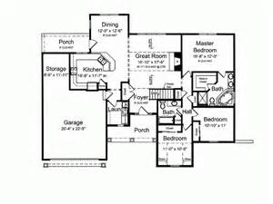 Delightful Open Plan Houses by Eplans Cottage House Plan Delightful Open Plan Offers