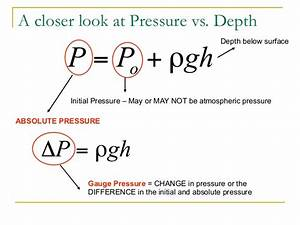 AP Physics 2 - Hydrostatics