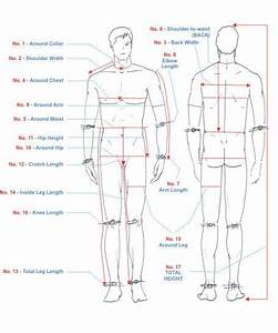 Body Measurements Guides For Men  Women And Children