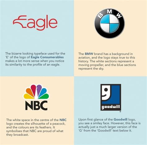 40 Brand Logos With Hidden Messages Designtaxicom