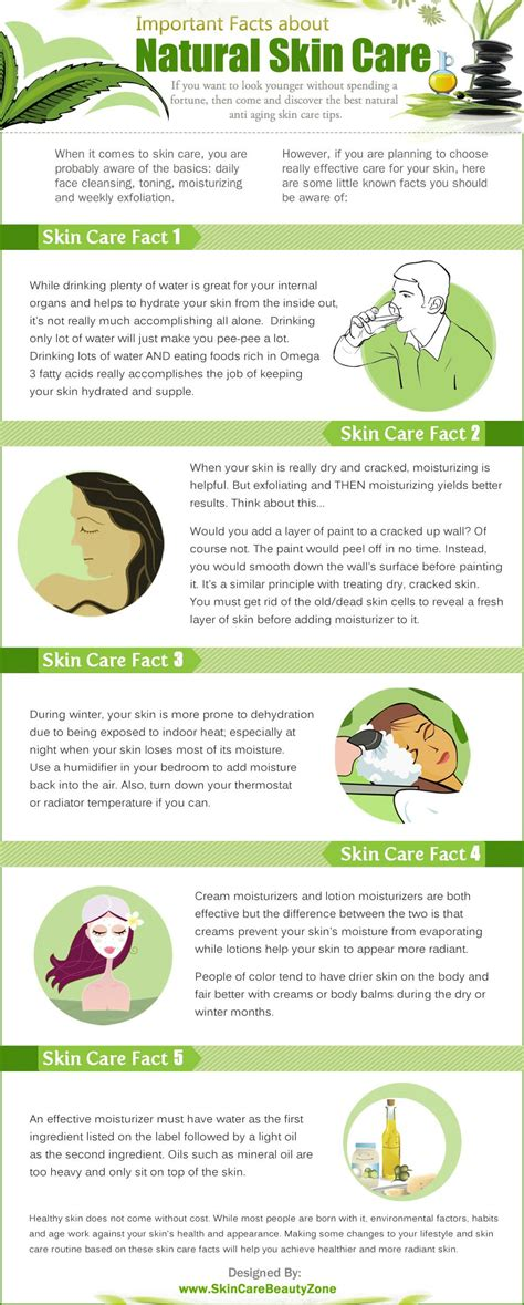 Important Facts About Natural Skin Care You Want