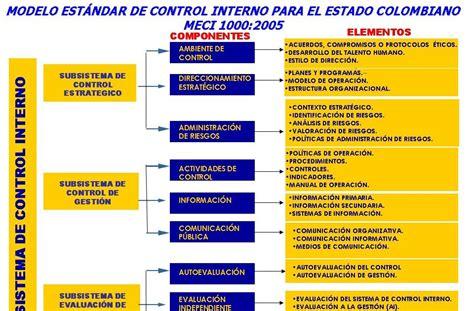 Résumé De Module Gestion De Temps by Modelo Para La Mejora Continua De La Gestion Institucional