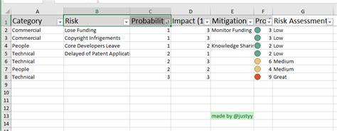 Risk Register Template The Simple Risk Register For Project Management