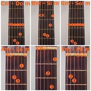 Acordes menores básicos de guitarra principiante