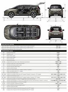 Dimension Renault Scenic 4 : renault sc nic 4 les fiches techniques et les dimensions photo 11 l 39 argus ~ Medecine-chirurgie-esthetiques.com Avis de Voitures