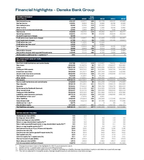 financial report template word 18 end of year report templates free sample example