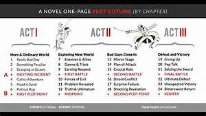 How To Easily Outline Your Novel  This 25
