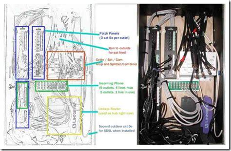 Verizon Dsl Wiring Basic by Structured Wiring Pete Brown S 10rem Net