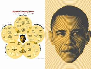Chart Almost Every Obama Conspiracy Theory Ever Mother