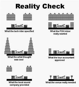 Adventures Of Sound Tech Guy  Reality Check Diagram Of The