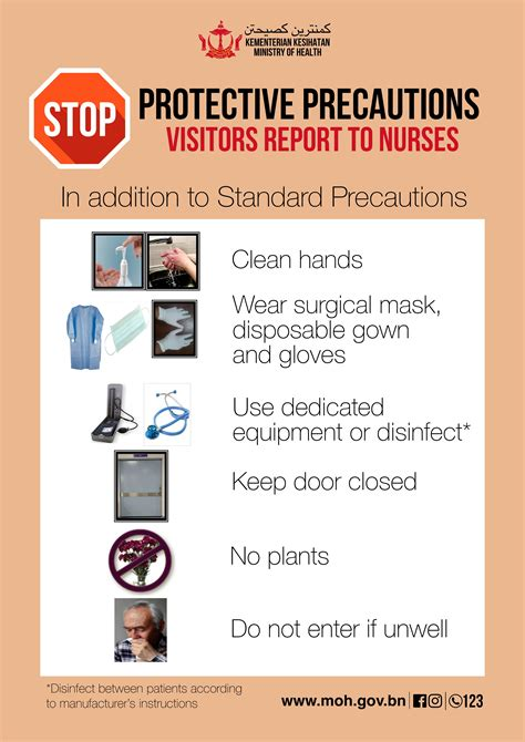 Ministry Of Health Isolation Signage For Hospitals