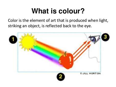 Colour 1st Eso
