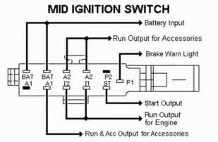 ford f wiring diagram image wiring 1991 f150 wiring diagram 1991 auto wiring diagram database on 1991 ford f150 wiring diagram