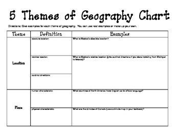 5 themes of geography chart western hemisphere by heather kaczmarek