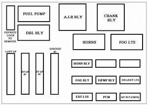 Chevrolet Impala  2000  U2013 2006  -fuse Box Diagram