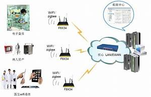 Four 4g Industrial Router To Help Medical