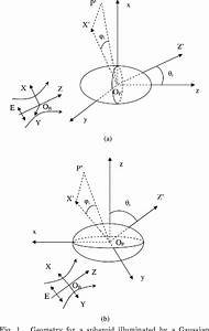 Wiring Diagram Database  In The Diagram Of Circle A What