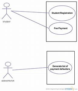 Use Case Example Of Atm System