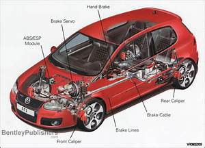 Volkswagen Rabbit  Gti  A5  Repair Manual  2006-2009 - Bentley Publishers