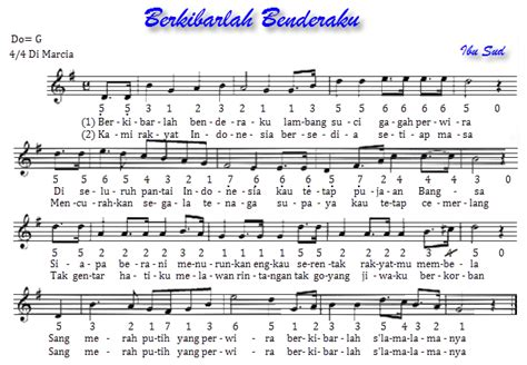 lirik lagu ibu kita kartini pianika kumpulan not angka lagu wajib atau lagu nasional bagian 1