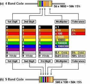 MERG - Resistors for beginners