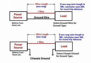 Ground Wire Size Calculator
