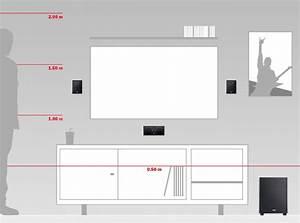 Fernseher Wandmontage Höhe : wandlautsprecher alles zur aufstellung teufel blog ~ Frokenaadalensverden.com Haus und Dekorationen