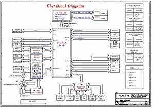 Hp Dv2000 Schematic Diagram